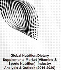 Анализ отрасли и перспективы развития (2016-2020) глобального питания, биологически активных добавок, витаминов и спортивного питания.